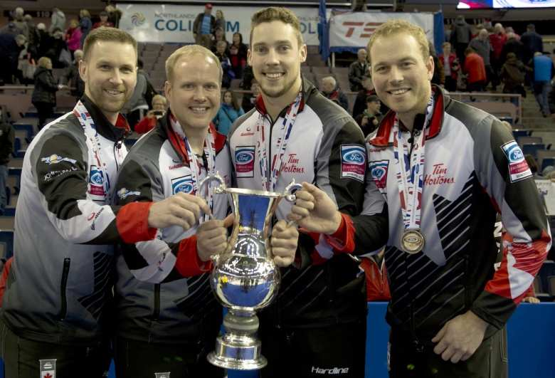 86 Gallery of 2019 Ford World Mens Curling Wallpaper with 2019 Ford World Mens Curling