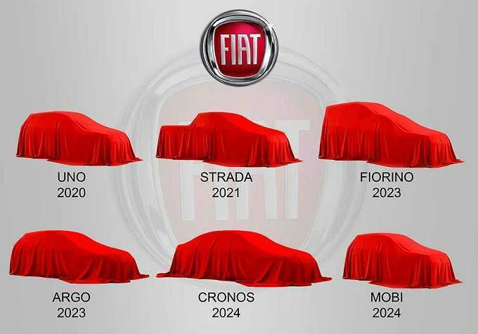90 Gallery of Fiat Modelli 2020 Performance by Fiat Modelli 2020