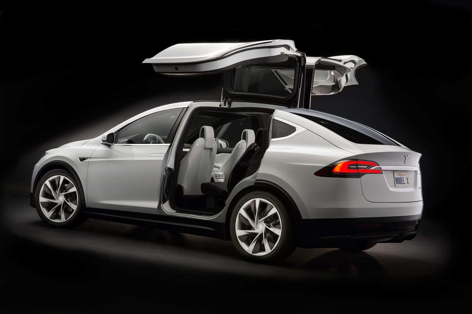 90 Gallery of Tesla Profit 2020 Ratings for Tesla Profit 2020