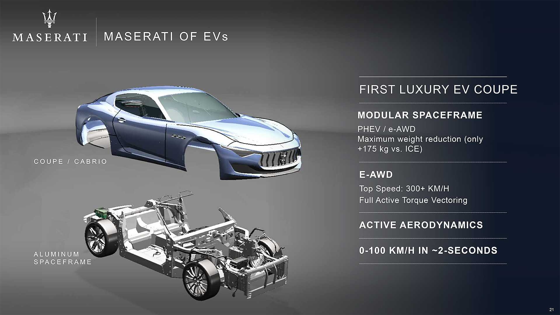 92 Concept of Maserati Electric 2020 Model with Maserati Electric 2020