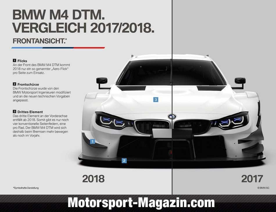 93 Concept of Bmw Ziele 2020 New Review with Bmw Ziele 2020