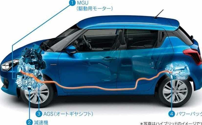 93 Concept of Suzuki Cars 2020 Style for Suzuki Cars 2020