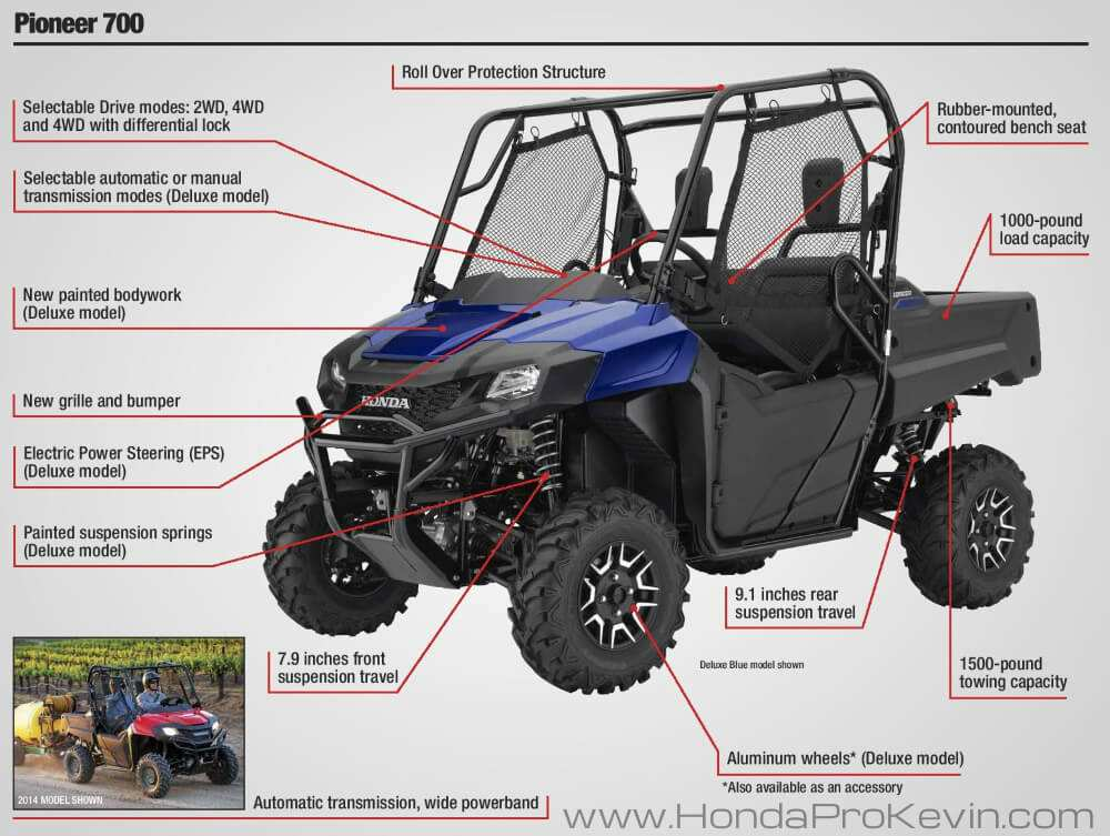 98 New 2019 Honda Pioneer Performance with 2019 Honda Pioneer