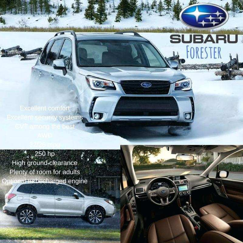 31 The Subaru Forester 2019 Ground Clearance Price with Subaru Forester 2019 Ground Clearance