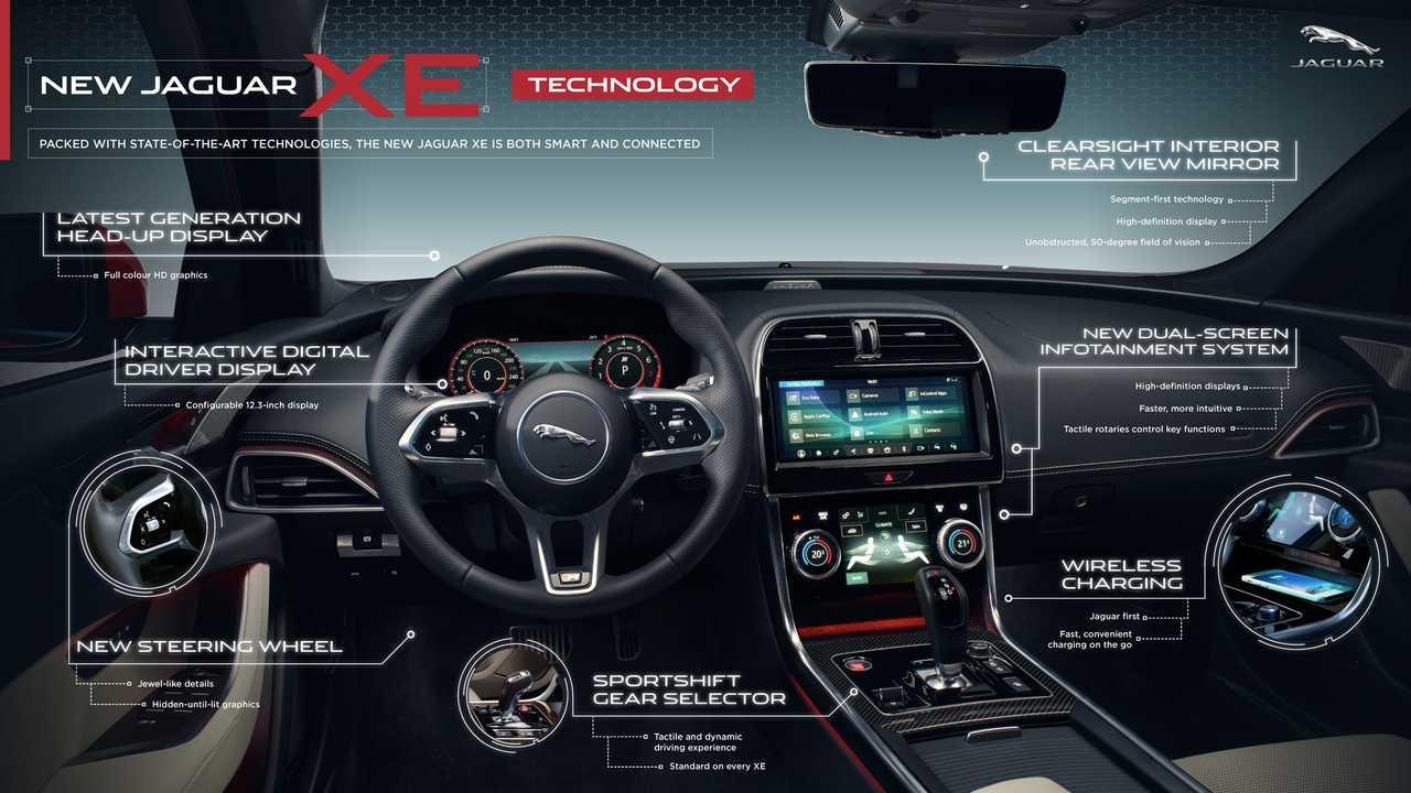 47 All New Jaguar Xe 2019 Interior New Concept by Jaguar Xe 2019 Interior