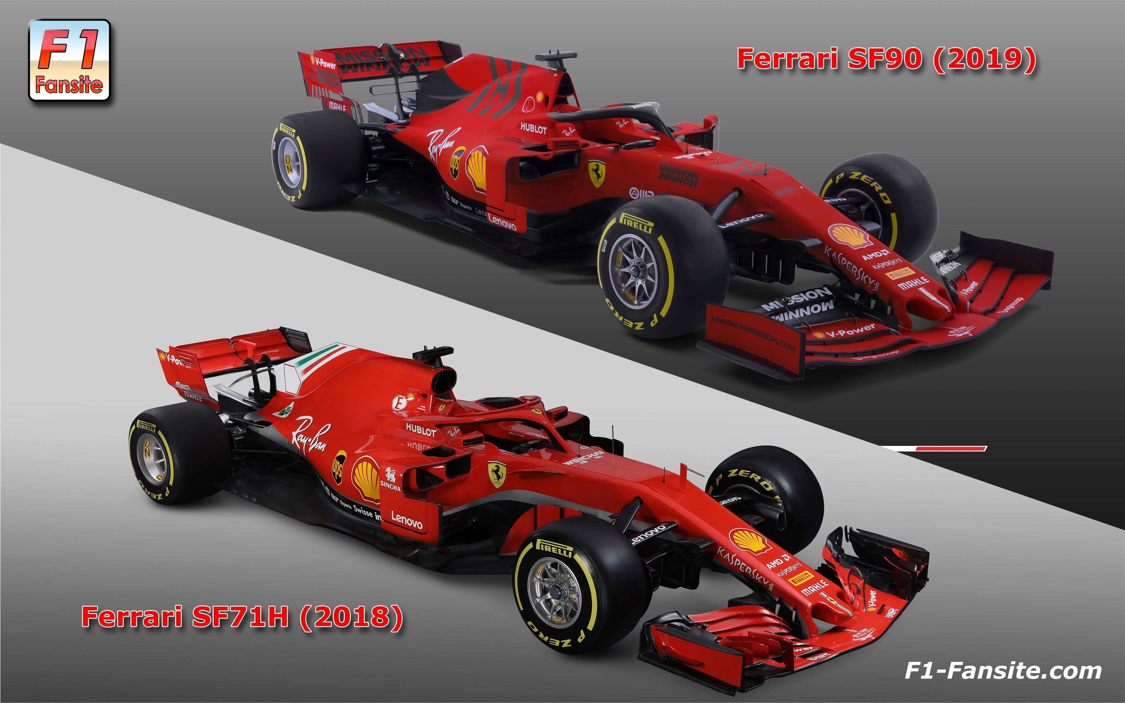 11 Concept of Ferrari 2019 Formula 1 Price And Release Date Ratings with Ferrari 2019 Formula 1 Price And Release Date