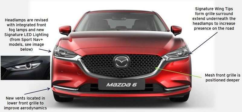 18 The New Mazda 6 2019 Uk Overview Price and Review by New Mazda 6 2019 Uk Overview