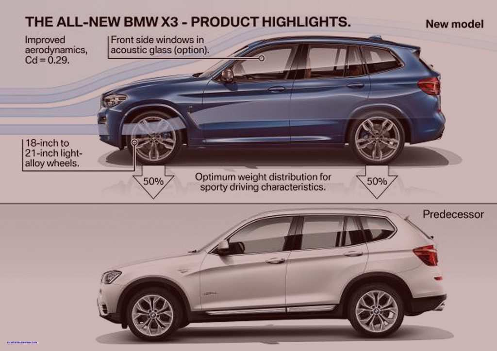20 All New The Bmw Wentworth 2019 Spesification First Drive for The Bmw Wentworth 2019 Spesification