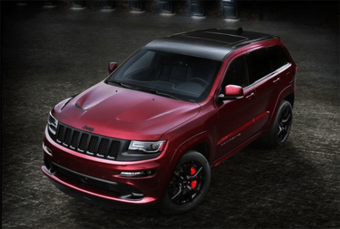 33 Gallery of 2019 Dodge Grand Cherokee Release Date Performance with 2019 Dodge Grand Cherokee Release Date