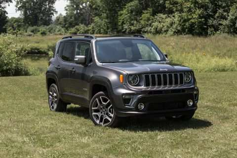 41 Gallery of The Jeep Renegade 2019 India New Review Prices by The Jeep Renegade 2019 India New Review