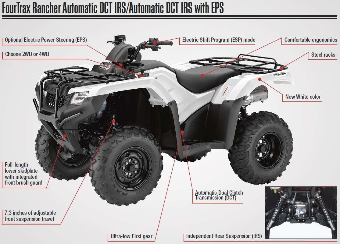 55 All New The Atv Honda 2019 Release Specs And Review Pictures by The Atv Honda 2019 Release Specs And Review