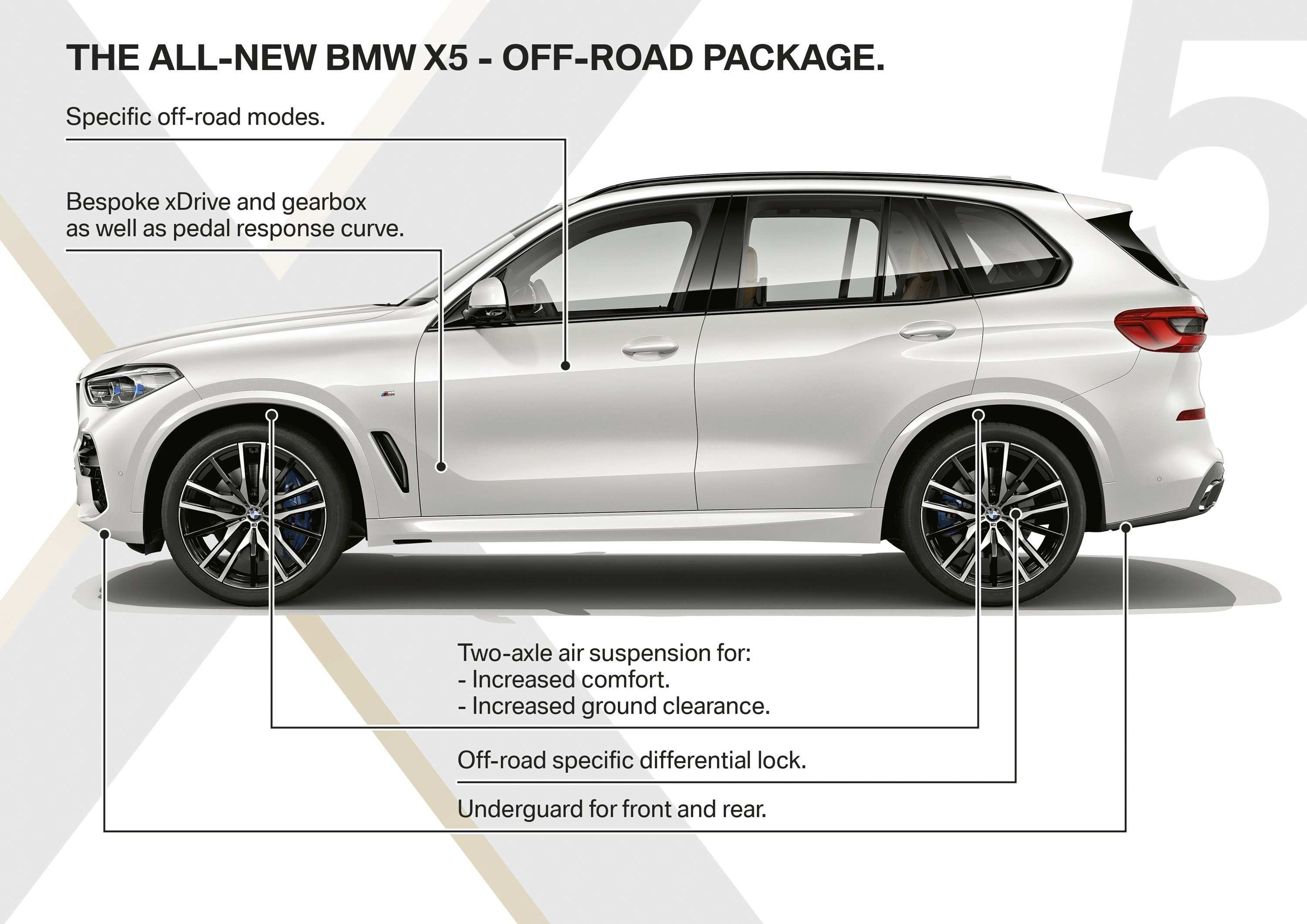 58 Concept of New Bmw 2019 When Redesign Price And Review Research New for New Bmw 2019 When Redesign Price And Review