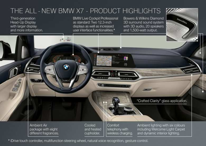 61 Best Review The 2019 Bmw Heads Up Display Interior Style by The 2019 Bmw Heads Up Display Interior