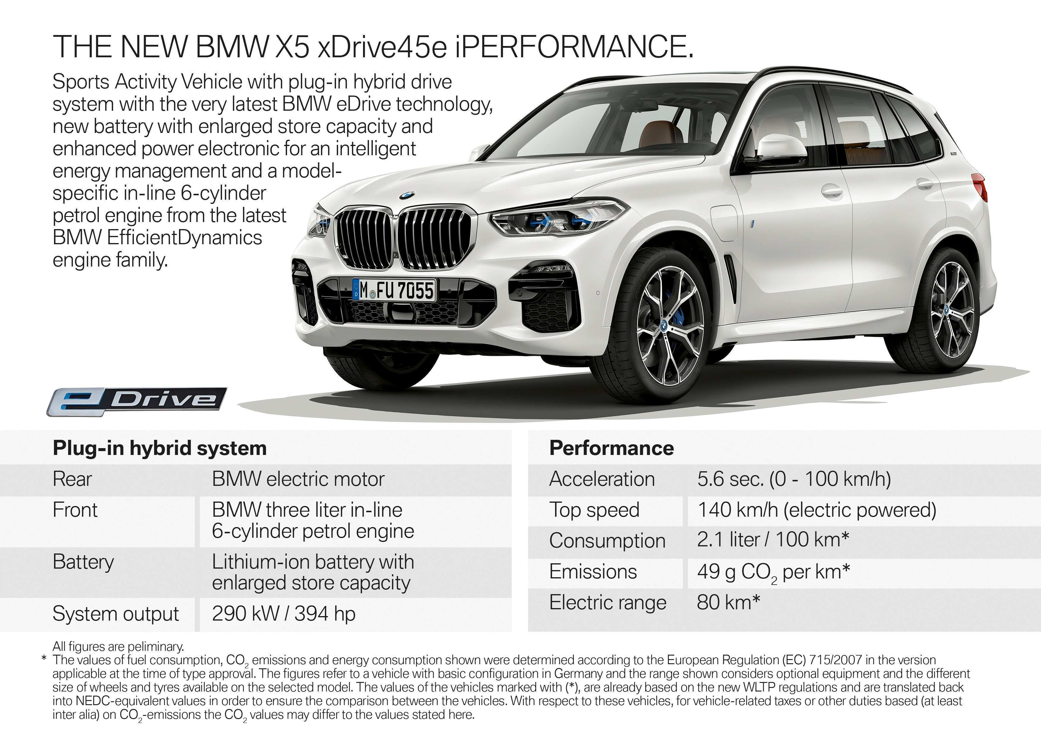 67 New Bmw 2019 X5 Release Date Performance Ratings by Bmw 2019 X5 Release Date Performance