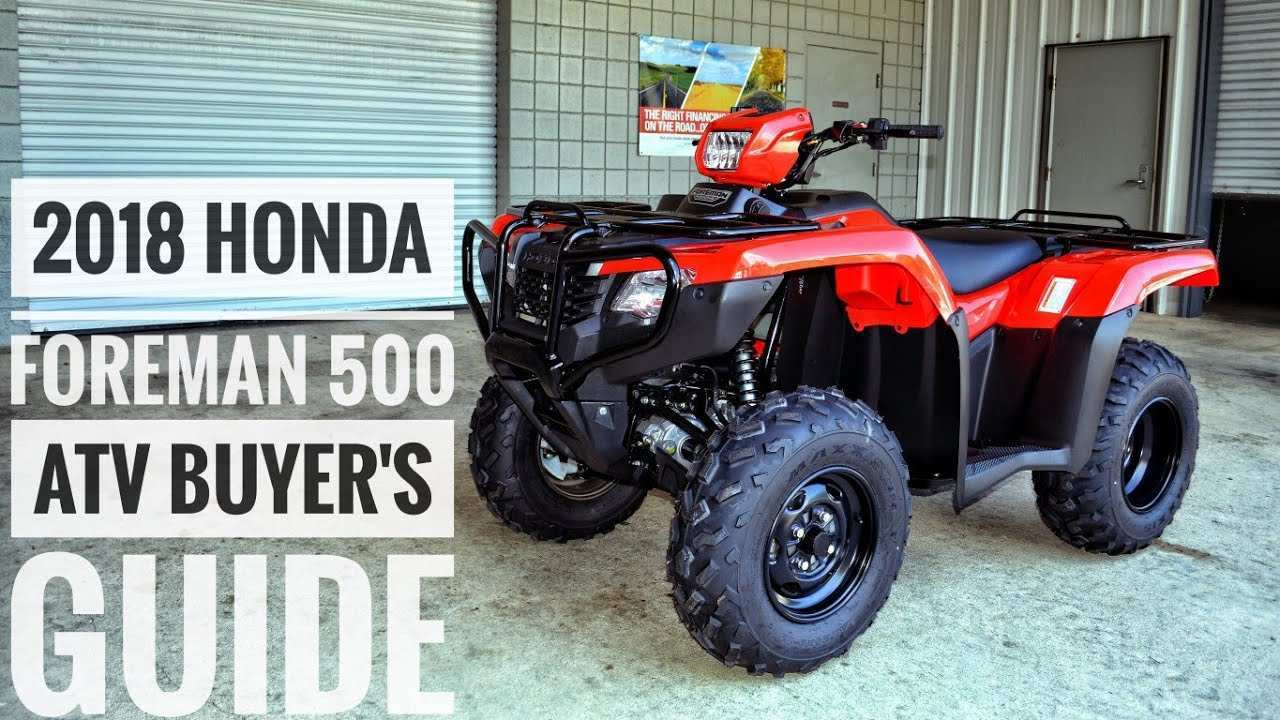 70 Great The Atv Honda 2019 Release Specs And Review Rumors by The Atv Honda 2019 Release Specs And Review