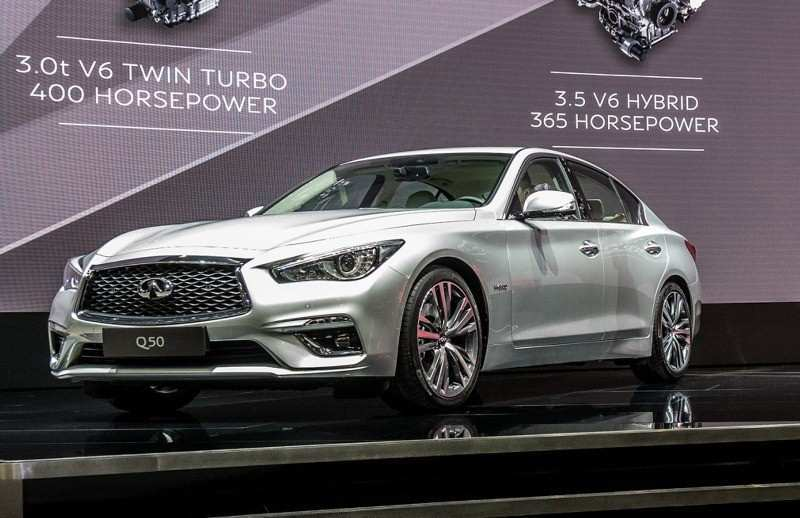 19 The 2020 Q50 History by 2020 Q50
