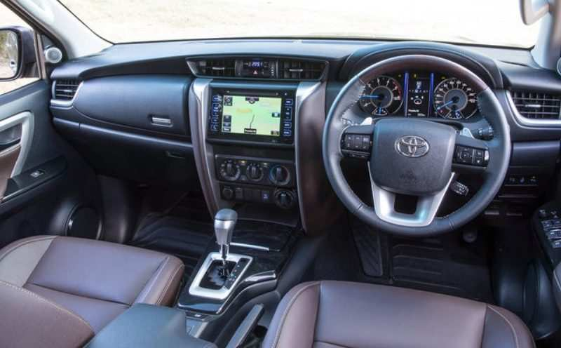 27 The Toyota Fortuner 2020 Overview by Toyota Fortuner 2020