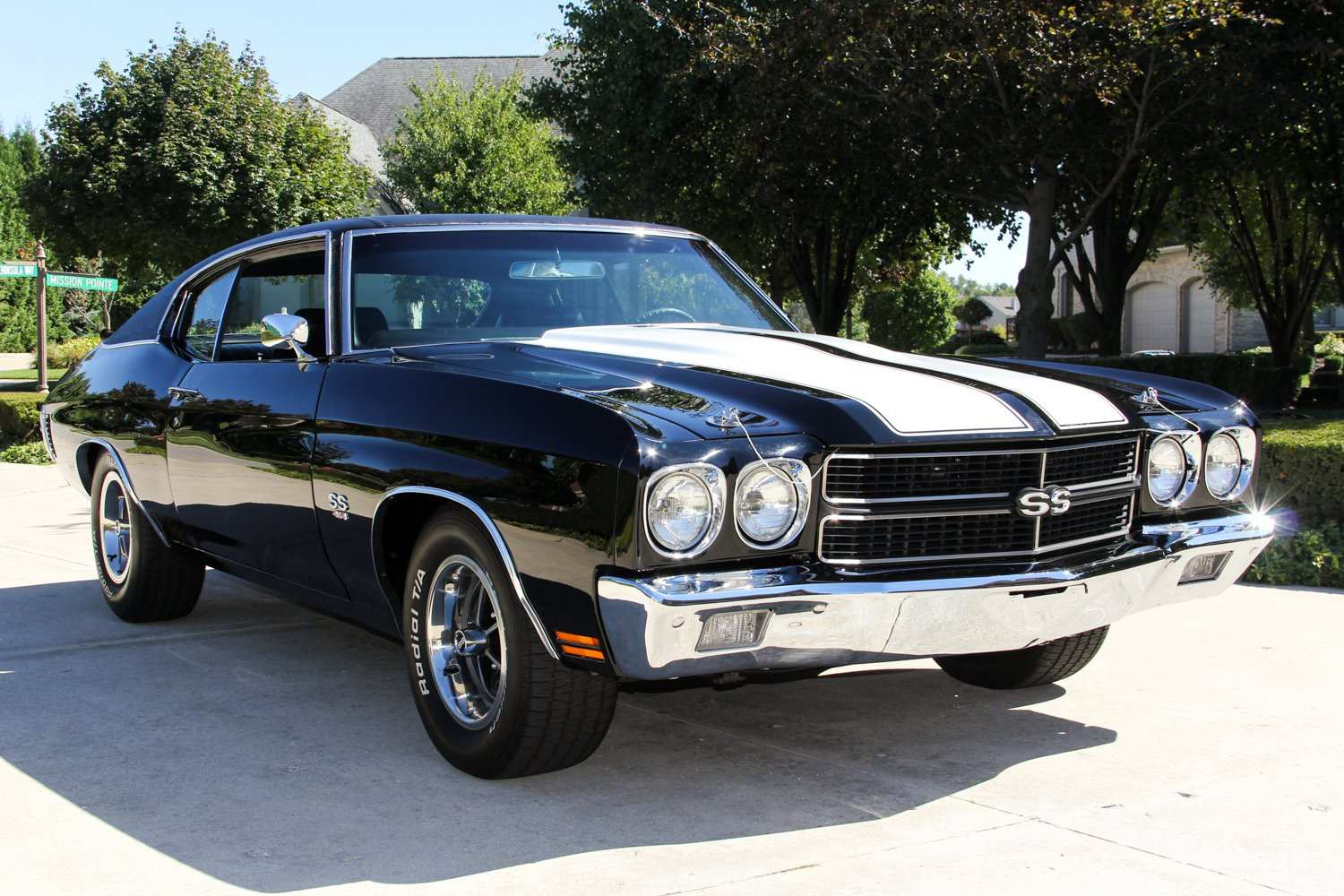 33 Concept of Chevelle Ss Specs Prices with Chevelle Ss Specs