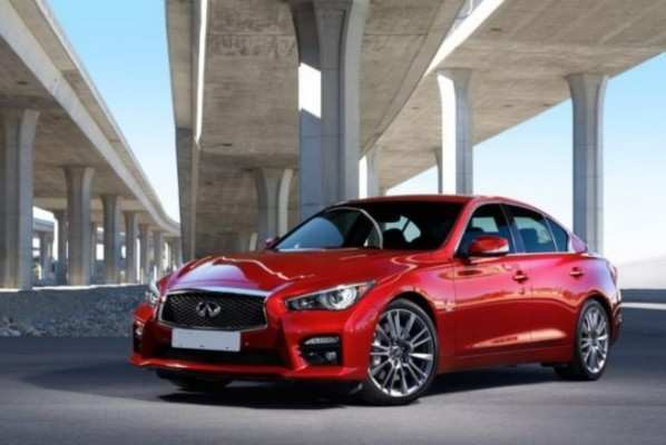 75 Gallery of 2020 Q50 History for 2020 Q50