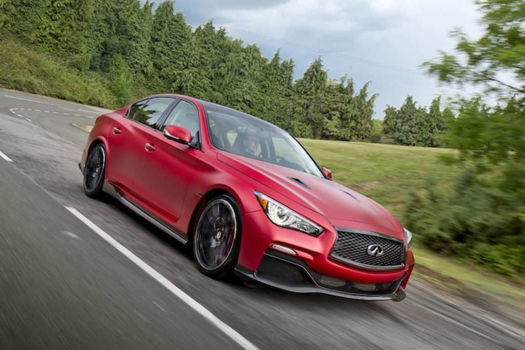 94 The Q50 Eau Rouge Pricing Model for Q50 Eau Rouge Pricing