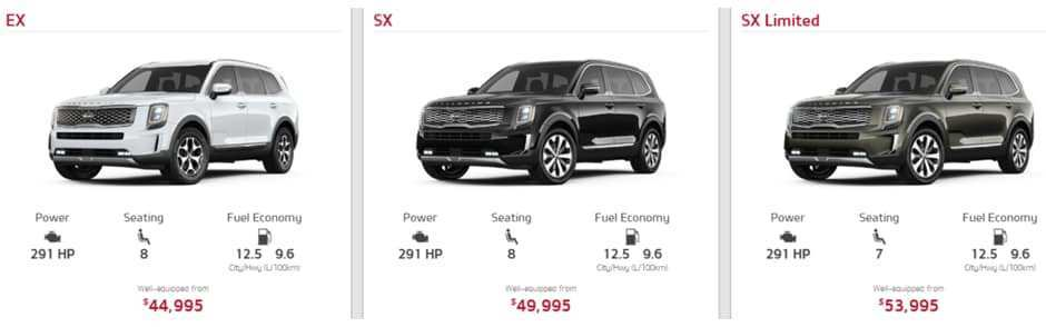 16 All New 2020 Kia Telluride Trim Levels Performance and New Engine for 2020 Kia Telluride Trim Levels