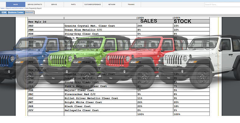 22 Great Jeep Jl Colors 2020 Overview for Jeep Jl Colors 2020
