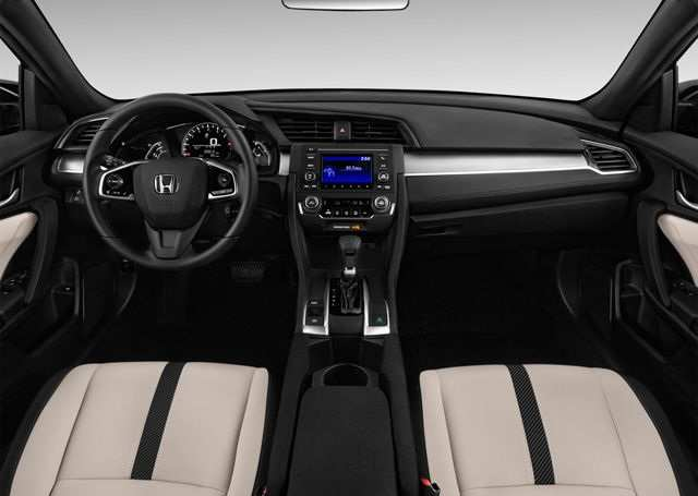 30 The Honda Civic 2020 Price In Pakistan Exterior and Interior for Honda Civic 2020 Price In Pakistan