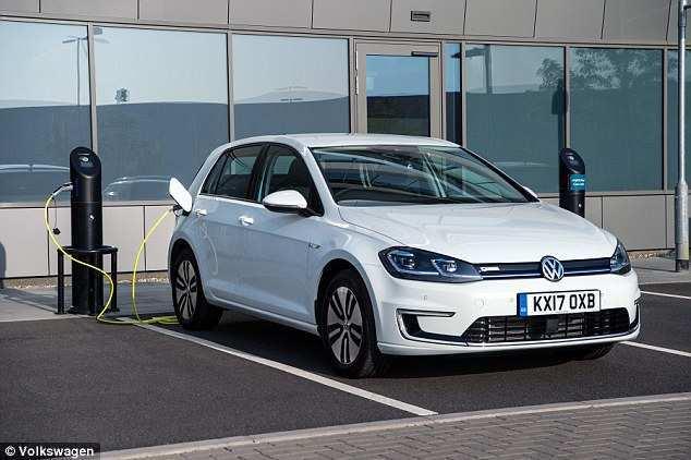 31 Concept of Buy Now Pay In 2020 Volkswagen Performance and New Engine by Buy Now Pay In 2020 Volkswagen