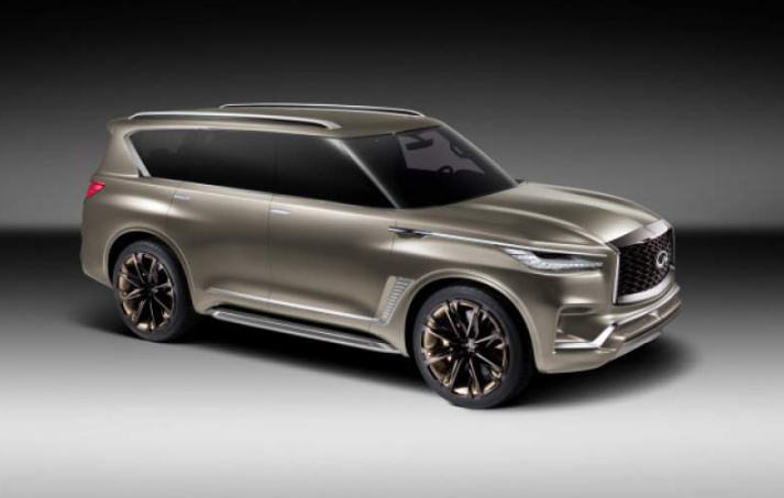 45 Gallery of 2020 Infiniti Qx80 Concept Performance and New Engine with 2020 Infiniti Qx80 Concept