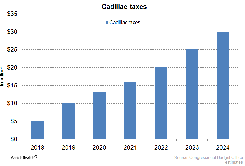 47 Gallery of Cadillac Tax 2020 Wallpaper for Cadillac Tax 2020