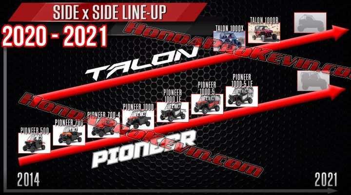 48 Best Review Honda Talon 2020 Redesign with Honda Talon 2020