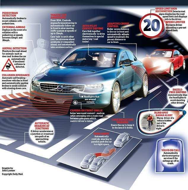 55 New Volvo Crash Proof Car 2020 Redesign with Volvo Crash Proof Car 2020