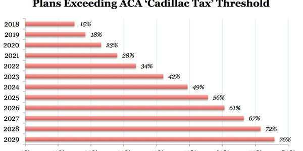 64 Great Cadillac Tax 2020 Redesign and Concept for Cadillac Tax 2020