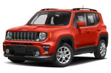 76 Gallery of Jeep Renegade 2020 Release Date Ratings by Jeep Renegade 2020 Release Date