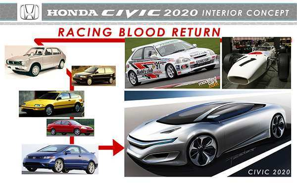 80 The Honda Civic 2020 Concept Research New for Honda Civic 2020 Concept