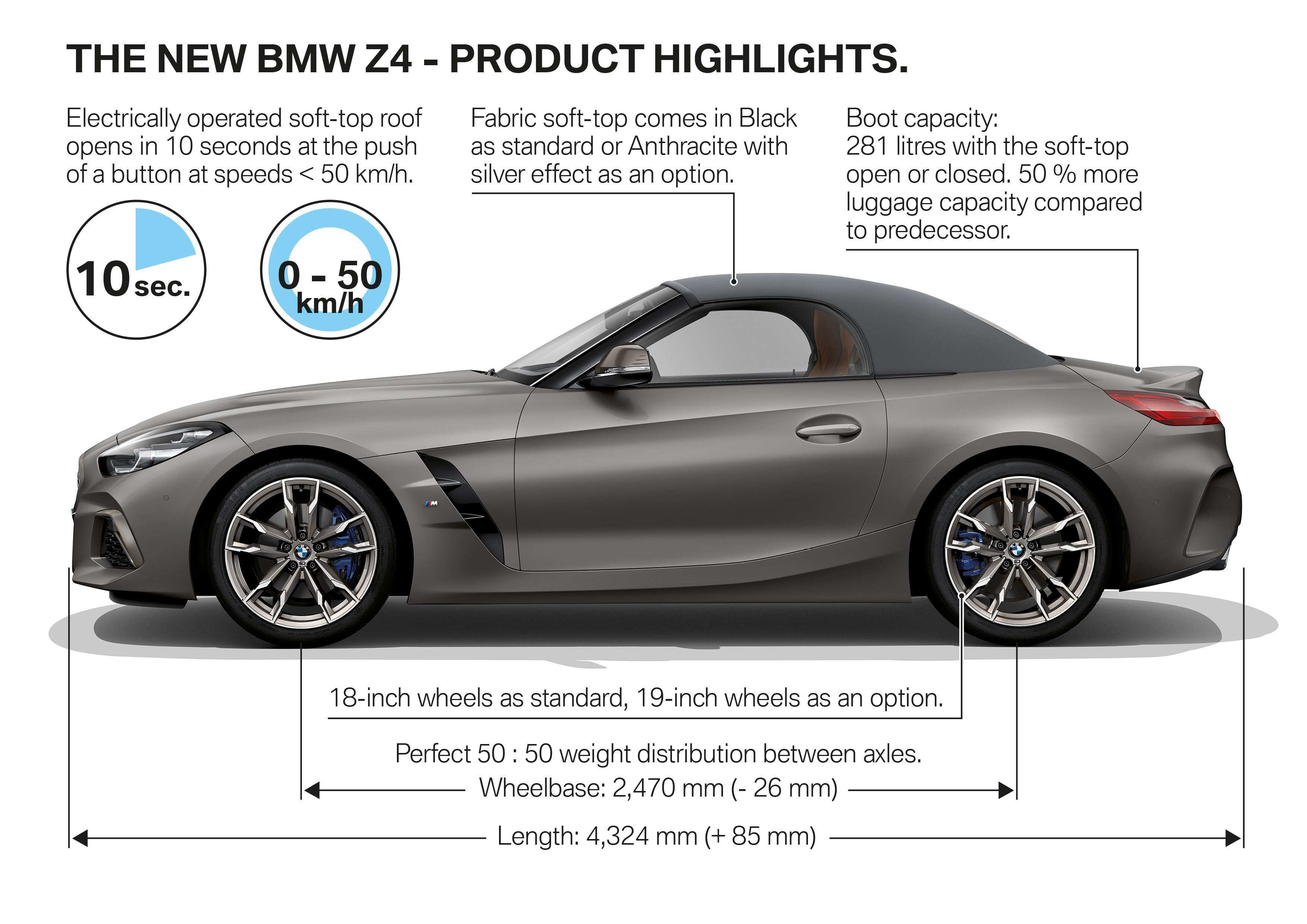 86 Great BMW Z4 2020 Specs Rumors by BMW Z4 2020 Specs