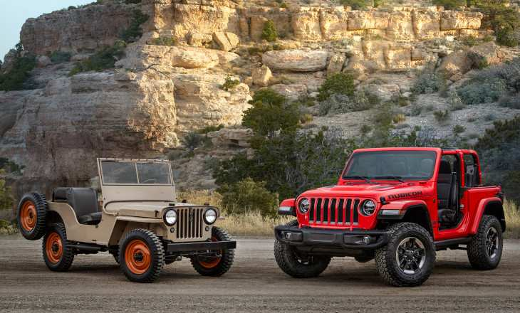 11 New When Will 2020 Jeep Wrangler Be Available Speed Test for When Will 2020 Jeep Wrangler Be Available