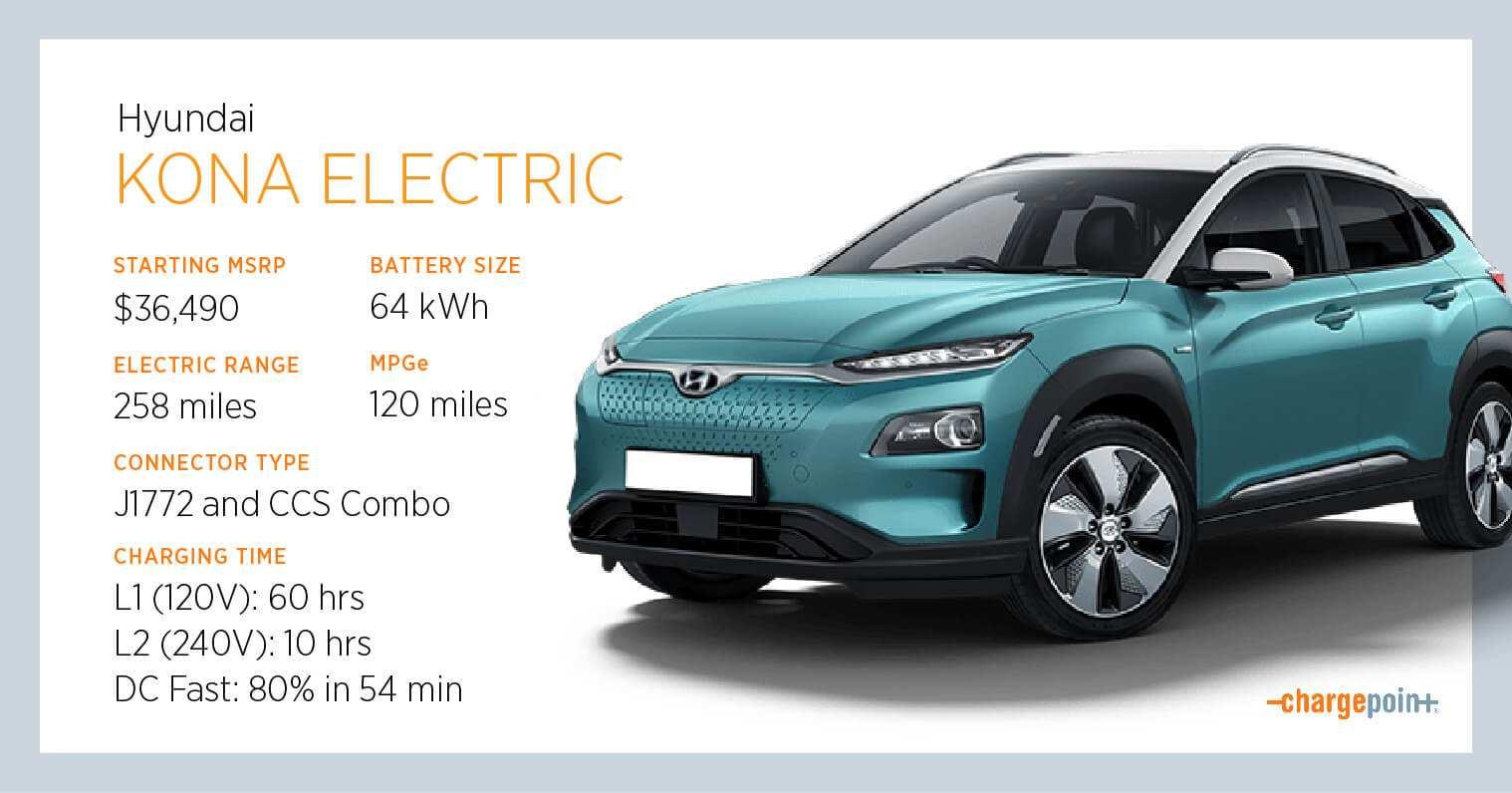 33 New Hyundai Kona Ev 2020 Pricing by Hyundai Kona Ev 2020
