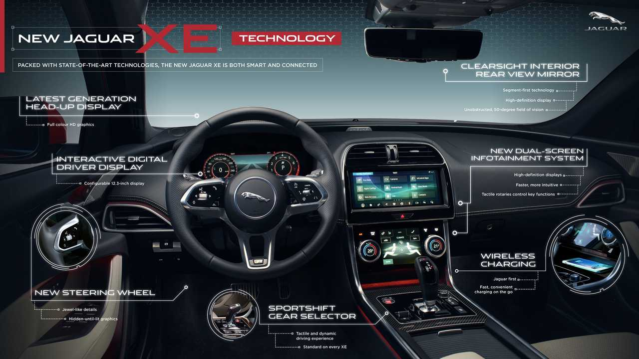 47 All New Jaguar Xe 2020 Interior Spy Shoot with Jaguar Xe 2020 Interior