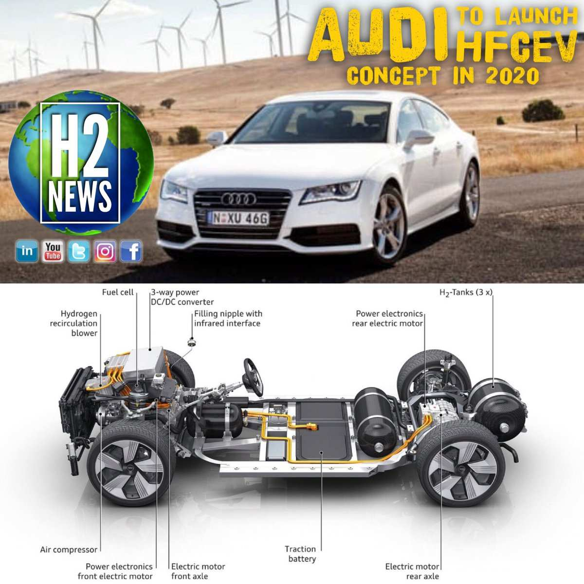 69 Concept of Audi Fuel Cell 2020 Spy Shoot for Audi Fuel Cell 2020