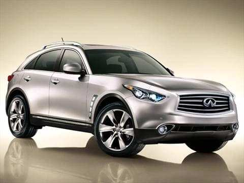 72 Concept of Infiniti Fx35 2020 Redesign by Infiniti Fx35 2020