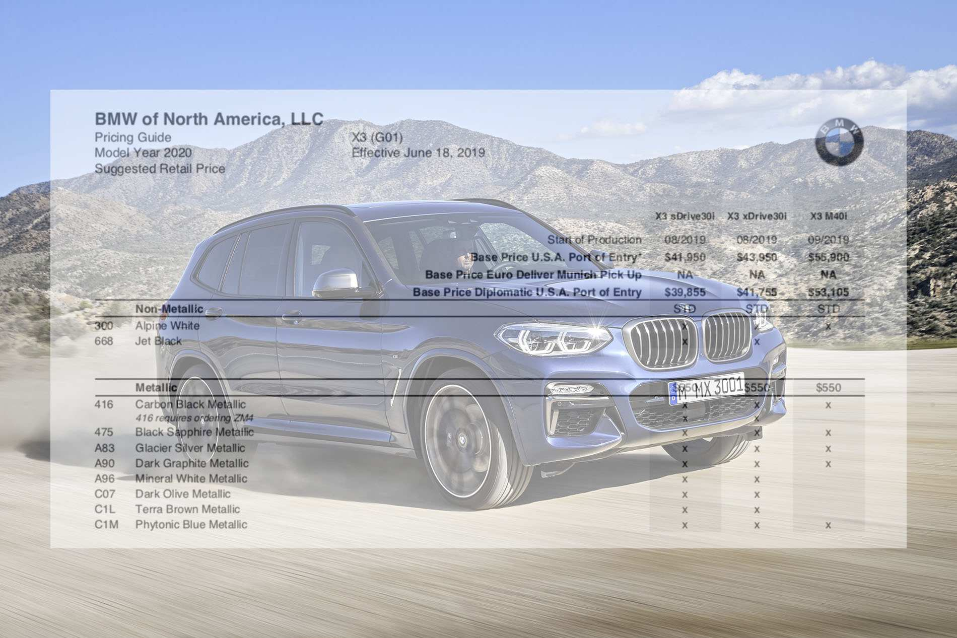 78 The 2020 Bmw Ordering Guide Performance by 2020 Bmw Ordering Guide
