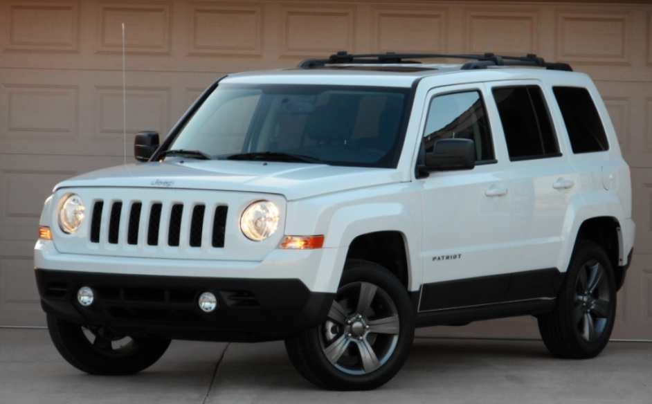 86 Gallery of 2019 Jeep Patriot Speed Test for 2019 Jeep Patriot
