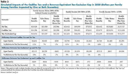 41 New Cadillac Tax Thresholds 2020 Ratings by Cadillac Tax Thresholds 2020